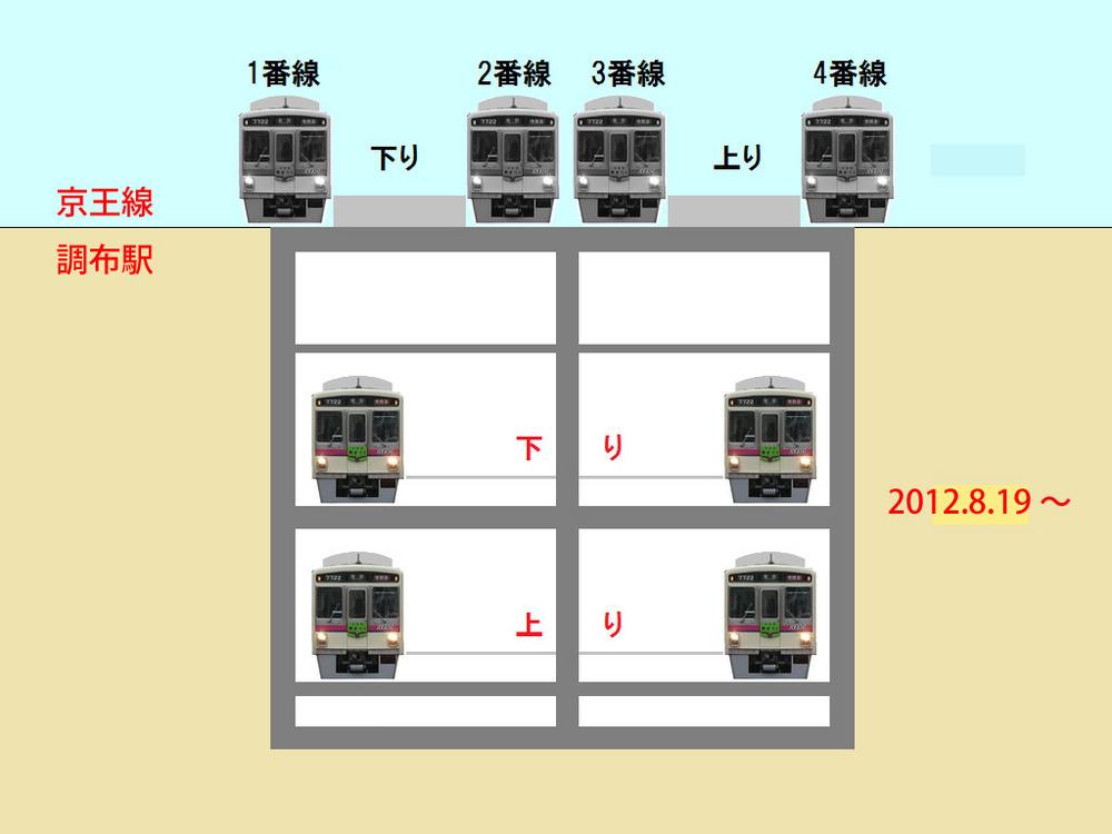 新旧調布駅概念図.jpg